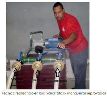 tecnico-teste-hidrostatico